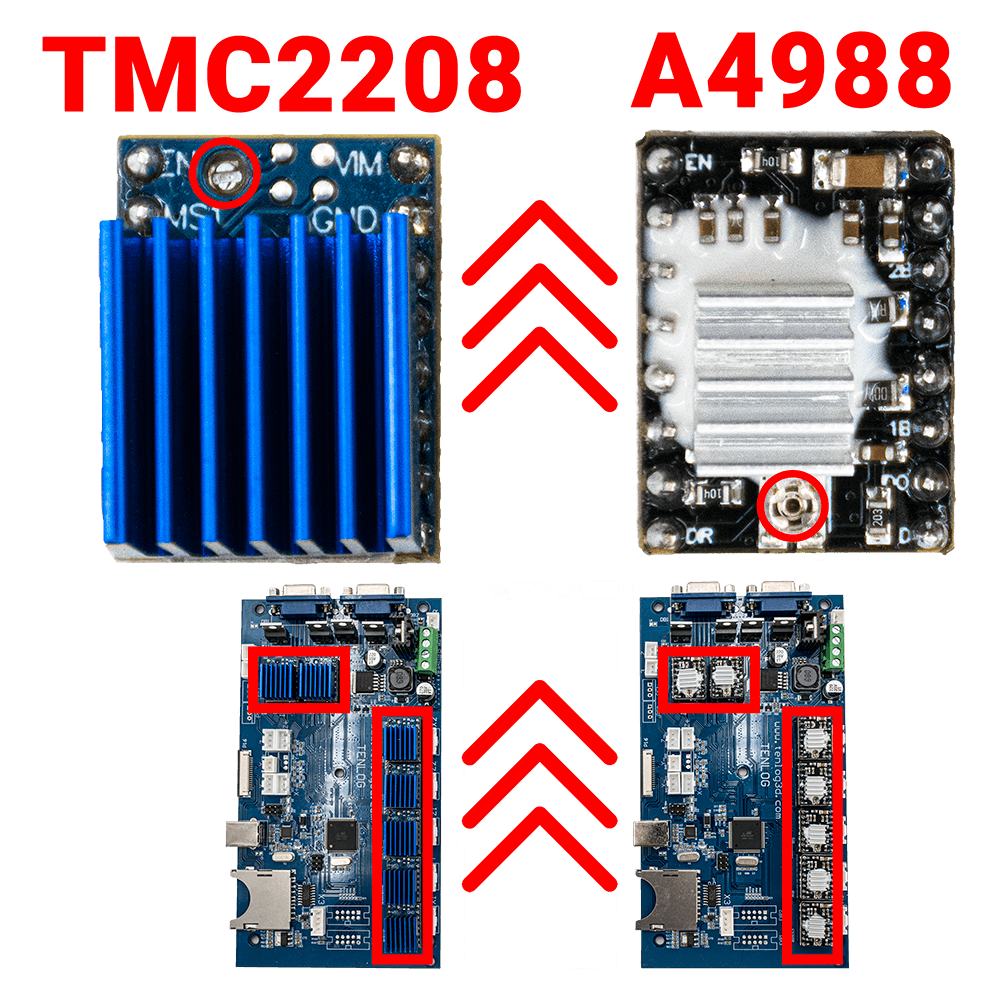 How to Upgrade TMC2208 from A4988